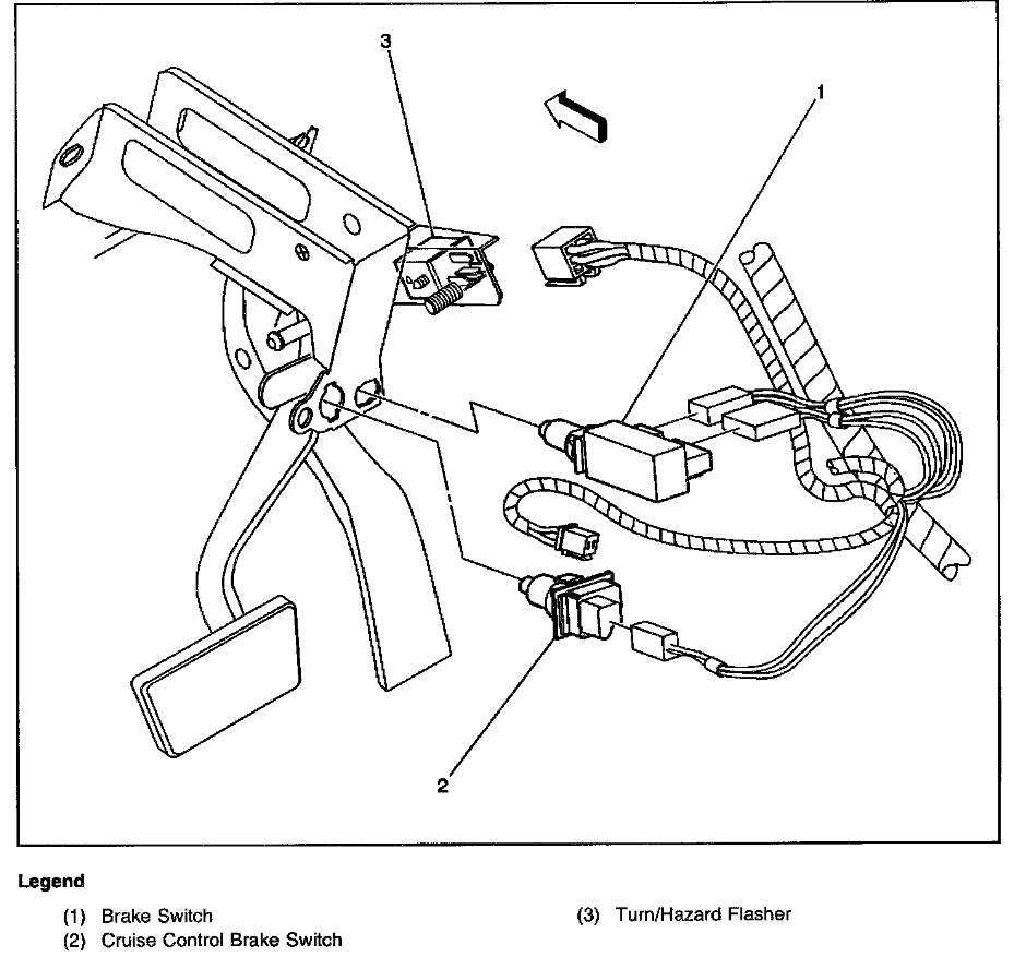 where is the flasher fuse located on the 1999 chevy cavalier