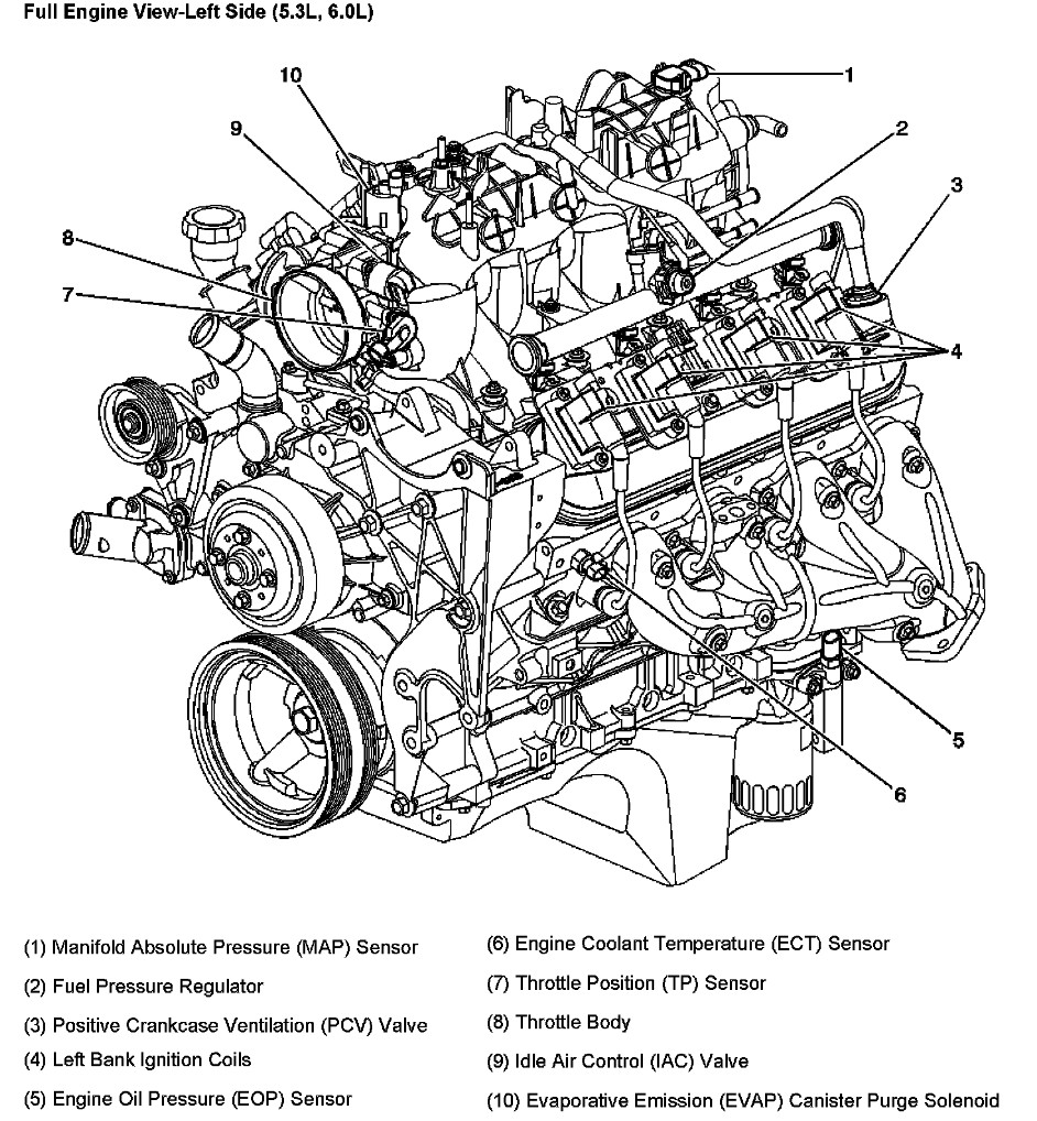 Chevy 305 5 0 Liter Engine Diagram further Dodge Journey 3 5 Belt Diagram as well T9070132 1999 chevrolet blazer firing order together with 2001 Chevy Blazer 4 3l Vacuum Diagram moreover Chevy 4 3 Liter Egr Wiring Diagram. on engine diagram 2001 chevy s10 4 3l