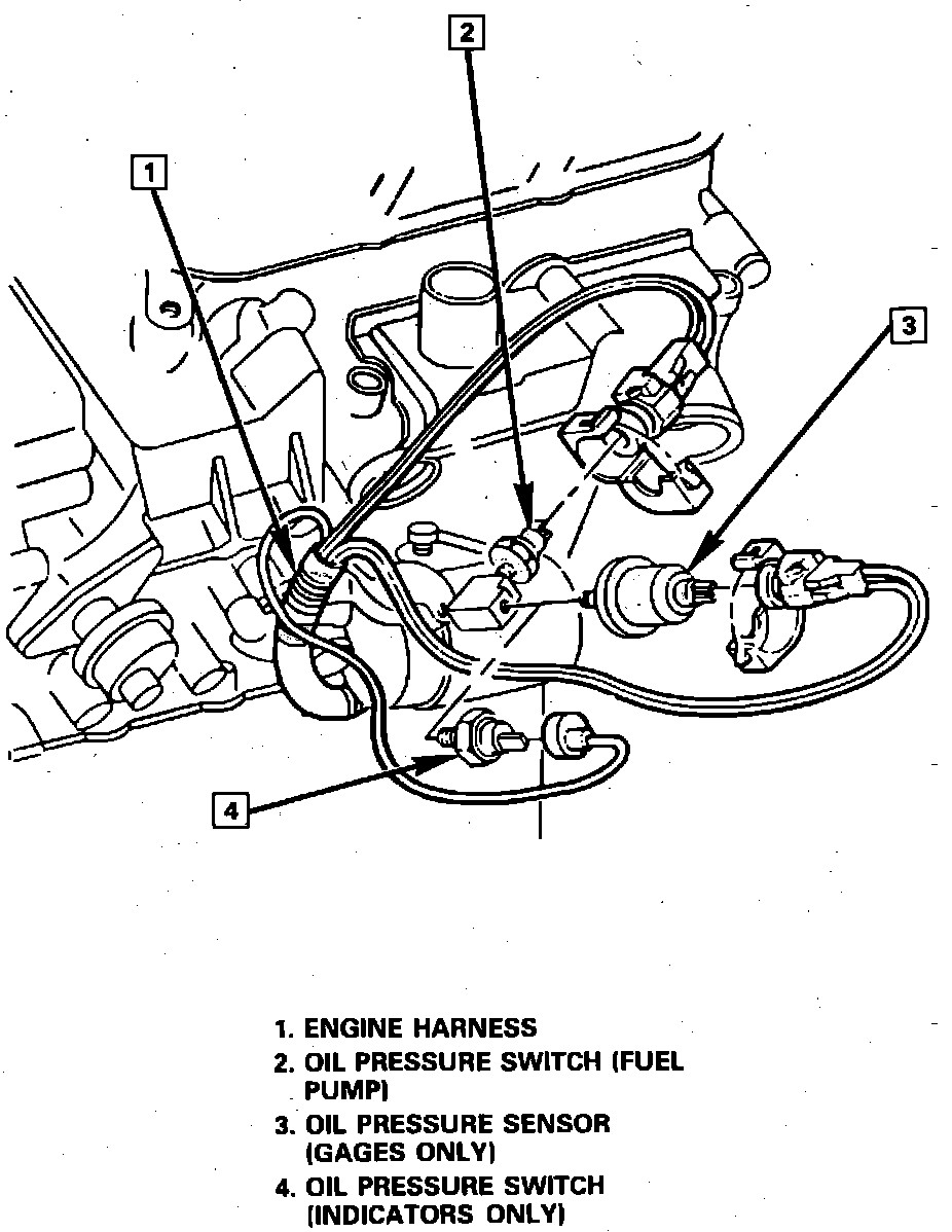 2009 04 08_004615_1988 S10 Oil Pressure Sensors Loc 2.8L 2 1998 chevy s10 blazer wiring diagram s10 electrical diagram wiring  at readyjetset.co