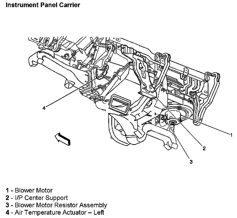I Have A 2006 Gmc Envoy  Where Is The Blower Resistor Module Located