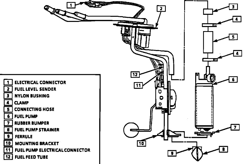 where is the fuel pump and pump relay located at on a 1989