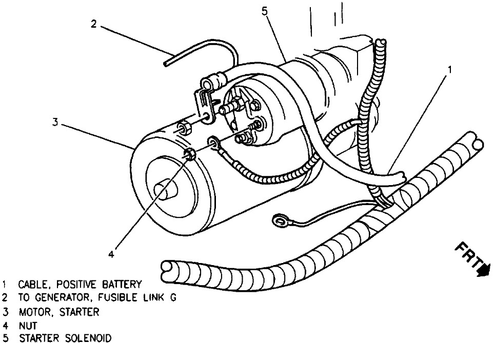 chevy starter wiring diagram wiring diagram and schematic design chevy starter solenoid wiring diagram