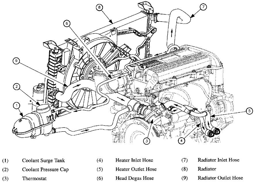 Push Rod additionally Honda Gx160 Carburetor Diagram together with 3ofjs Flashing Light 2004 Honda Pilot Research besides Engine Diagram Labeled furthermore 2c60g 03 L200 Ever Change Thermastat. on saturn engine parts of a car