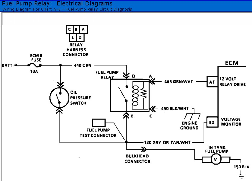 Wiring Diagram In Addition 1999 Chevy Suburban Fuel Pumpon 2001 Chevy Tahoe Radio Wiring Diagram