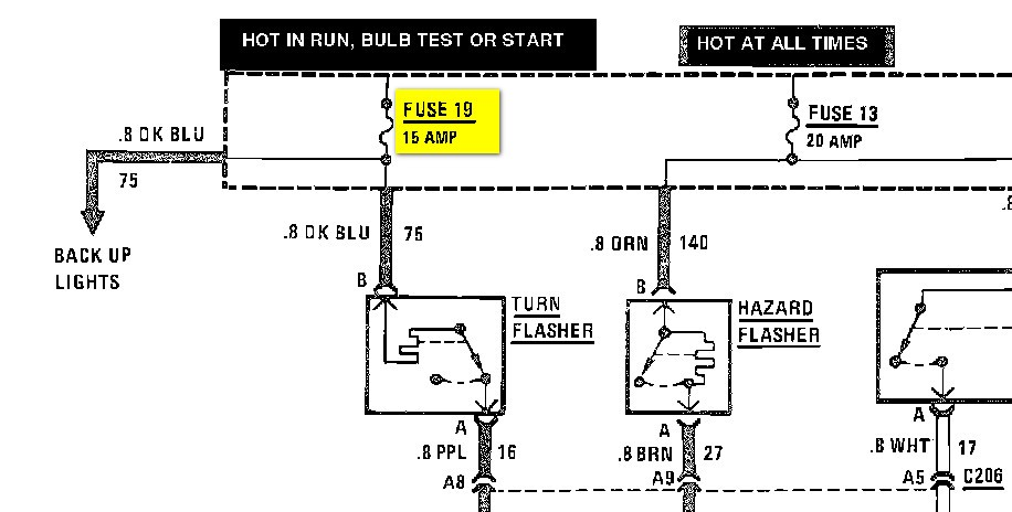 1988 Buick Park Avenue  Hazard Lights Work But Blinkers Wont Come On At All  Tried New  Fuses