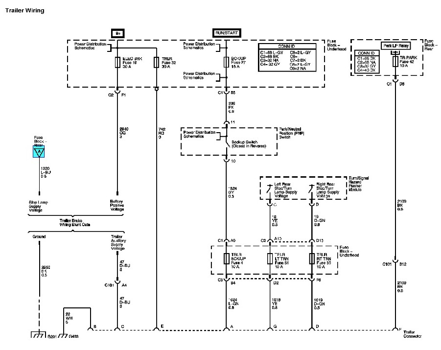 gmc trailer wiring diagram meetcolab gm truck trailer wiring diagram solidfonts 901 x 715