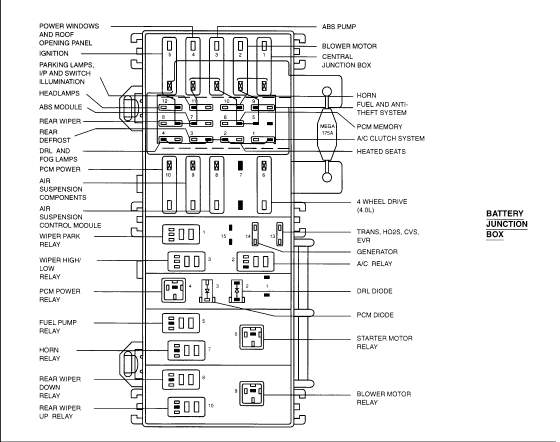 1999 fleetwood fuse box 1999 wiring diagrams online