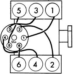 firing order diagram 95 s10 4.3 - HumphreyMusgrov's blogTypePad