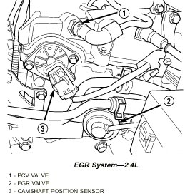 i need to know how to replace  repair a egr valve on my