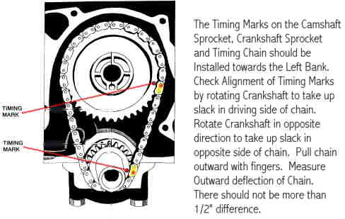 Timingmarks on Ford 5 4 Timing Marks