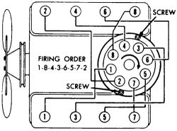 chevy hei distributor wiring chevy image wiring hei distributor wiring diagram solidfonts on chevy hei distributor wiring