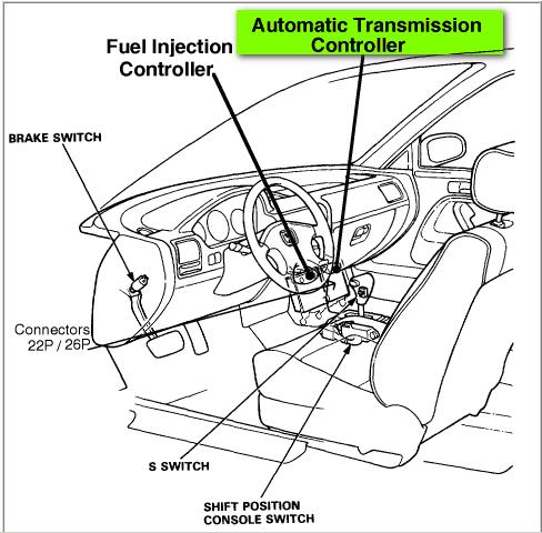 1990 honda accord oil light blinking for Honda accord d4 light blinking