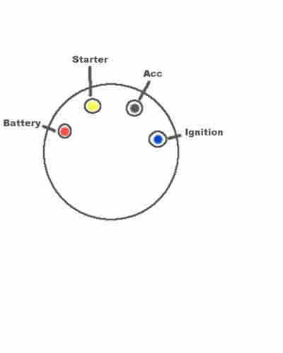 ignition switch wiring diagram chevy wiring diagram and how to wire universal ignition switch a chevy starter