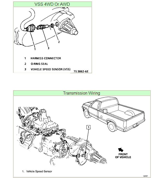 how do i install a speed sensor on a 1994 chevy silverado. Black Bedroom Furniture Sets. Home Design Ideas