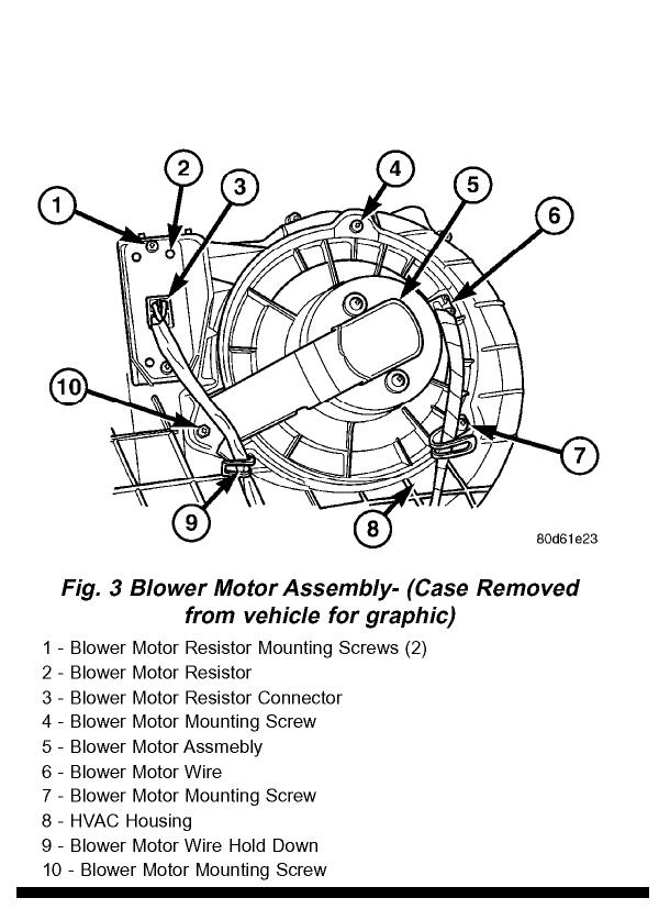2002 dodge ram 1500 blower motor wiring diagram 2002 2002 dodge ram 1500 fan speed thermostat directional control unit on 2002 dodge ram 1500 blower