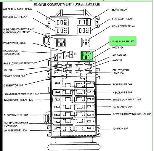 2002 Ford Explorer Pcm Location on Honda Civic Fuse Box Diagram