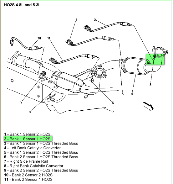 2003 chevy tahoe oxygen sensor location