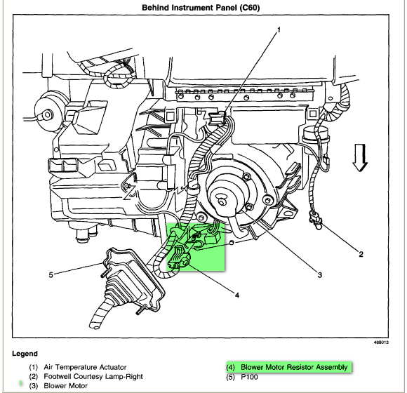 where is the fan motor resistor located on a 2001 impala