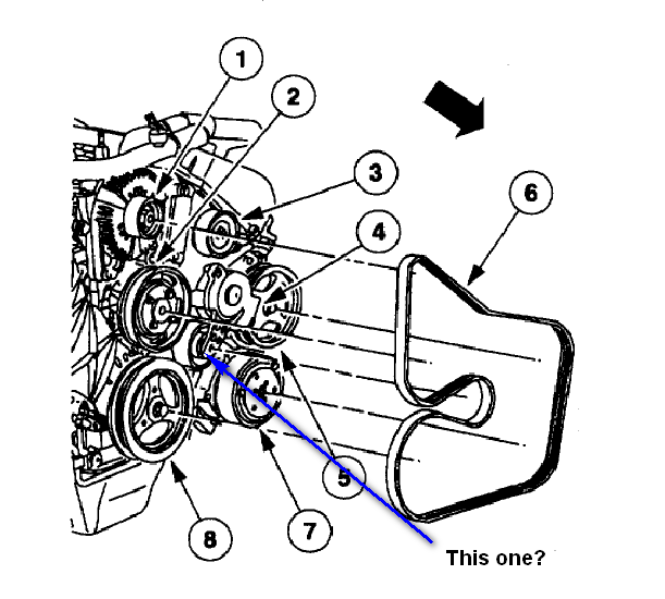98 continental v8 4 6 repair replace pully for serpentine belt