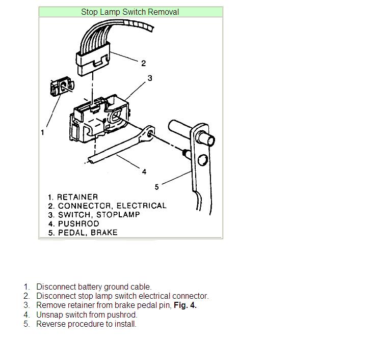 2009 04 10 200952 g20 png 95 silverado brake light switch wiring diagram wiring diagram 1995 grand chevrolet lumina