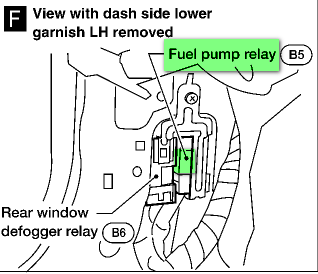 I Need To Know The Location Of The Fuel Pump Relay 03 Sentra Ser Spec V