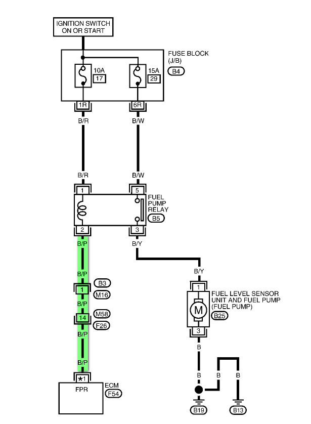 nissan an fuel pump diagram  nissan  free engine image for