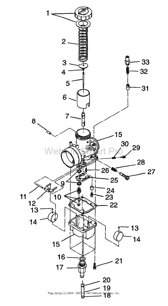 honda rubicon carb diagram html