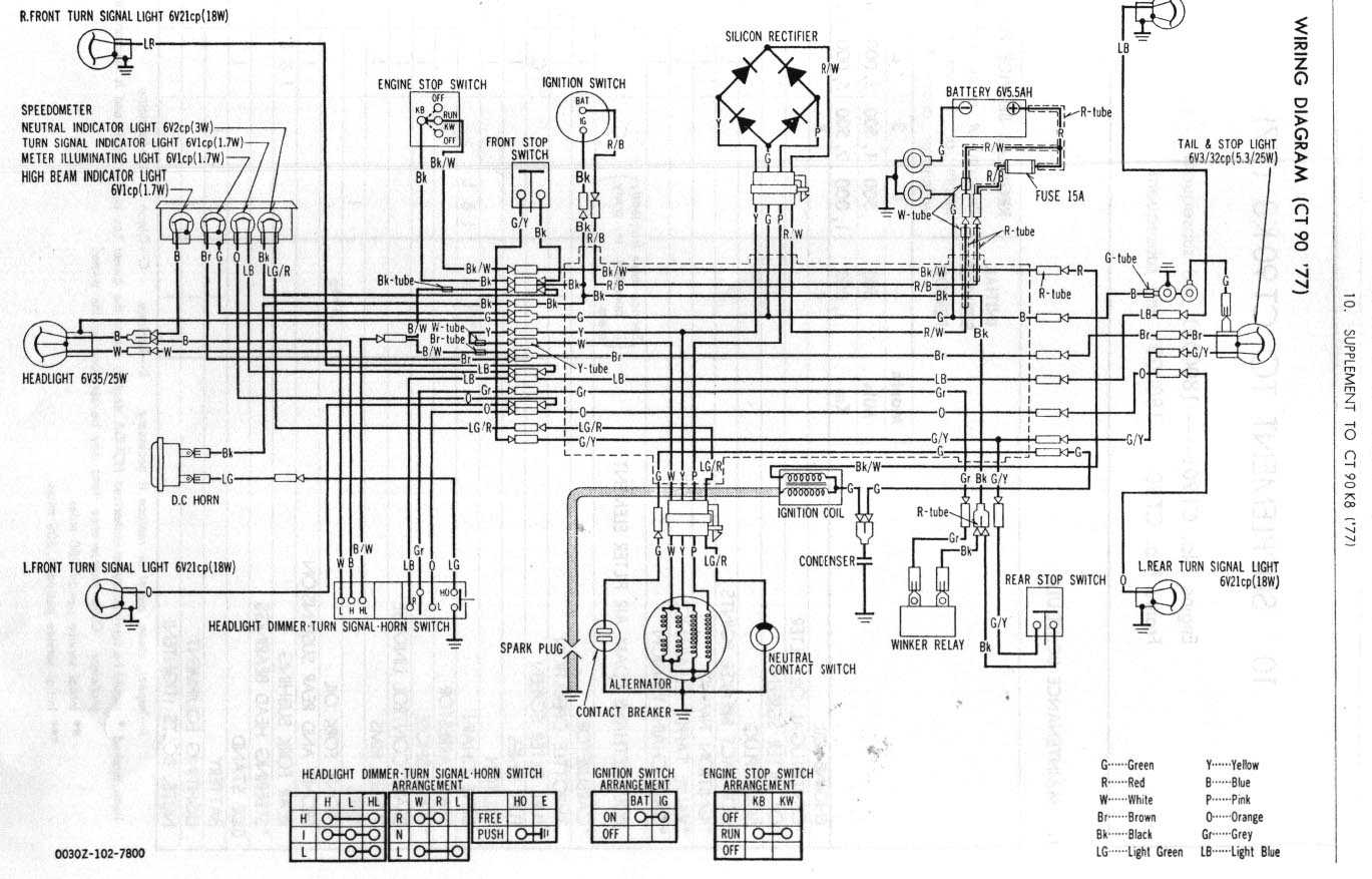 Honda Ct110 Wiring Diagram Library Atc Wave 110 Buyang Bmx Atv U2022 Mifinder Co For