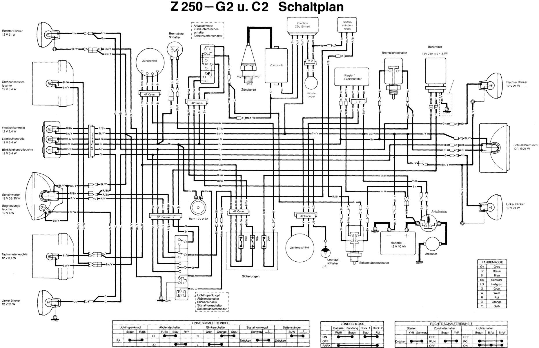 kawasaki z200 wiring diagram kawasaki wiring diagrams online i have a 1983 a reg z200 and im renovating it using my haynes
