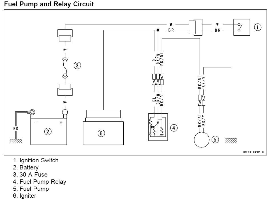 Mule Fuelpump besides Kawasaki Zl Motorcycle Wiring Diagram additionally Ss also Mule Wire Diagram as well Kawasaki Kaf Mule C Service Manual. on kawasaki mule wiring diagram