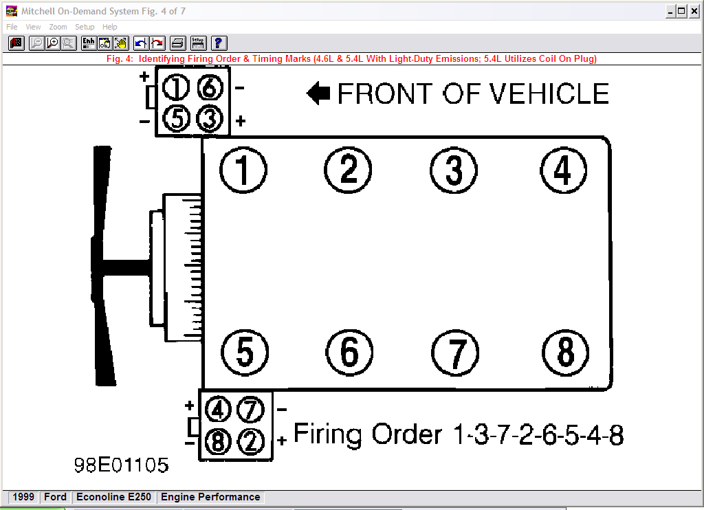 i need a diagram of the coil packs for a 1999 ford van. Black Bedroom Furniture Sets. Home Design Ideas