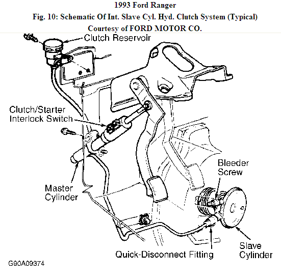 Chevy Street Rod Turn Signal Wiring Diagram also Latch Door Lock Cylinder Rhd Topkick Crew Cab Power 15110170 together with Disable likewise 2004 Chevy Express Serpentine Belt Diagram likewise How Do You Replace The Crank Position Sensor On A 2001 Dodge Ram. on wiring diagram for 2005 chevy van
