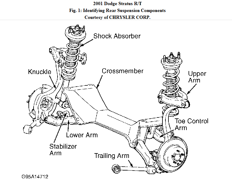 What Is Involved In The Rear Suspension On A 2001 Dodge Stratus Rt  Control Arm  Bushings