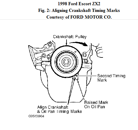 ford 2 0 zetec engine diagram with Zetec Engine Diagram on Ford Engine Vin Number also 2000 Focus Zx3 Engine moreover Ford Focus 2003 Ford Focus Drive Belt Diagram also Engine together with 4 Tec Cooling Diagram.