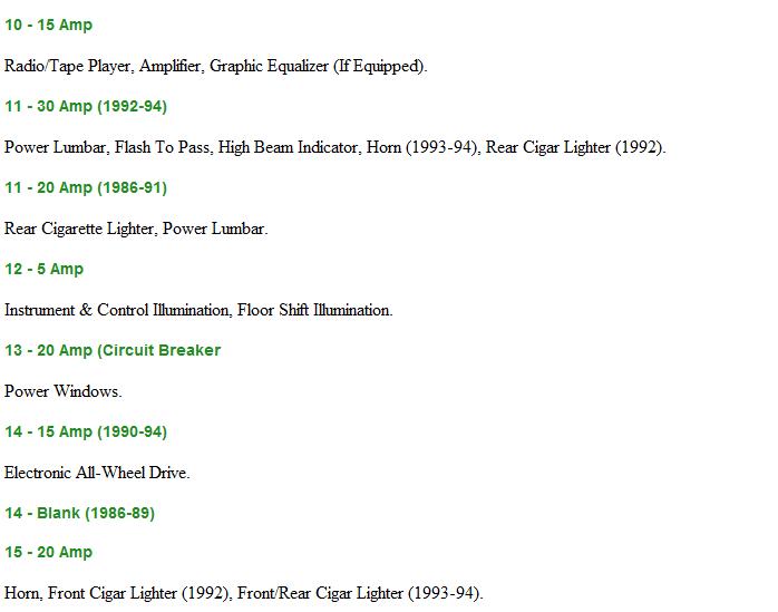 1994 ford aerostar fuse box power windows stereo controls graphic graphic graphic graphic graphic