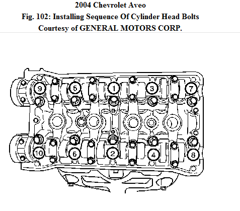 Chevy Aveo Engine Diagram besides 2014 Chevrolet 6 6 Egr Valve also Head Gasket Repair 2005 Chevy Equinox further ponentes Del Motor 14744844 together with Page3. on aveo chevrolet