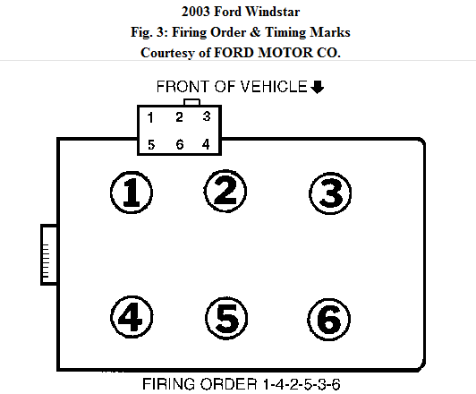 further Windstar O2 Sensor Wiring Diagram additionally Where Is Chevy S10 Knock Sensor 1 Circuit Bank 1 114751 together with 2000 Ford Mustang V6 Engine Diagram also Nissan Urvan 3 0 2010 Specs And Images. on ford windstar 3 8 2007 specs and images