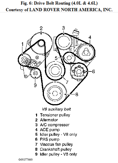Kia Sportage Timing Belt Diagram moreover Hyundai V 6 Engine Diagram together with Toyota Camry Exhaust System Diagram in addition 1998 moreover 2011 Kia Soul Belt Replacement. on land rover discovery serpentine belt diagram