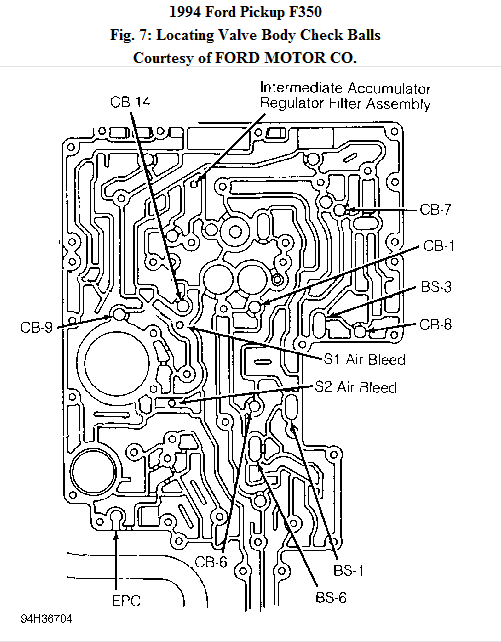need to know the check ball positioning for e40d transmission for a 1994 ford f