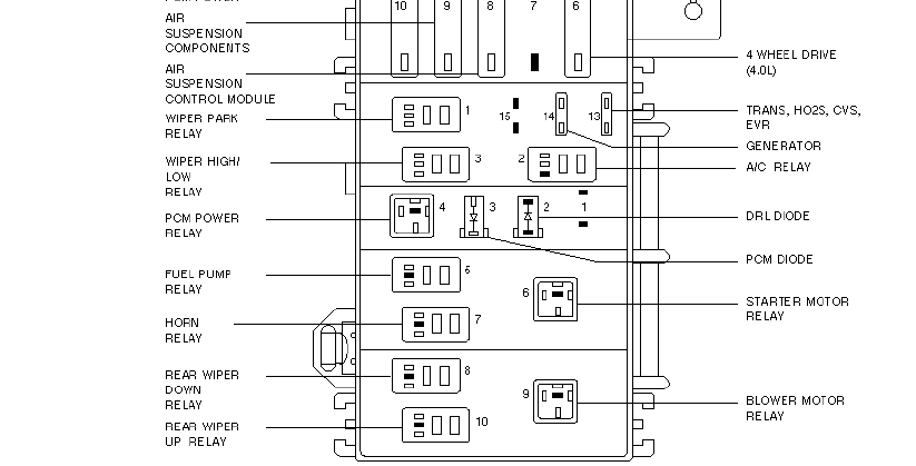 01 explorer sport 4 0 fuse diagram  01  free engine image