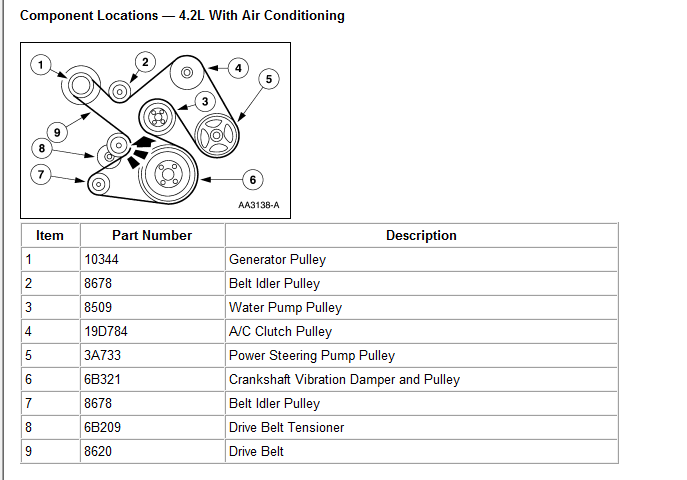 I Need A Diagram For The Serpentine Belt For A 1998 Ford F150 6cy  Pu With Airconditioning
