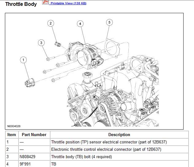 2005 f150 stx problems when turning and. Black Bedroom Furniture Sets. Home Design Ideas