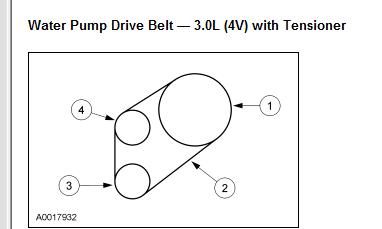 on 2001 Ford Taurus Serpentine Belt Diagram