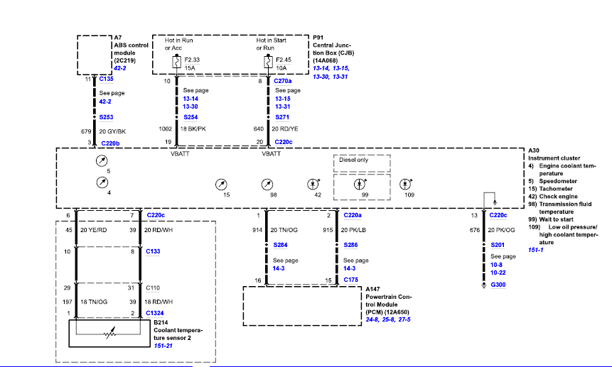 2002 ford f550 wiring diagram wiring harness the gauges