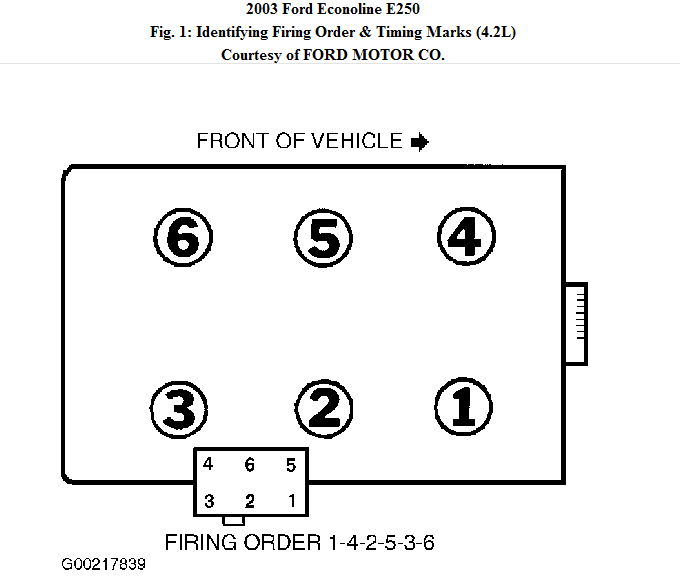2000 5 4 triton engine diagram ford 5 4 firing order