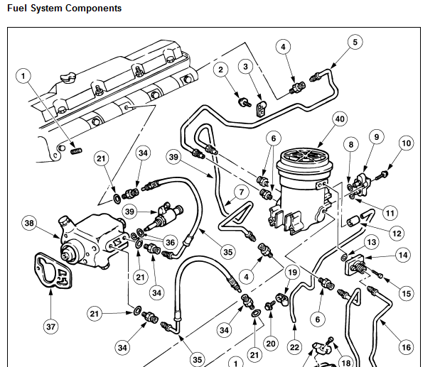 7 3 powerstroke engine diagram  u2013 autocar