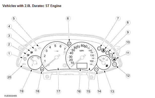 ford focus zx warning lightscooling systemloss