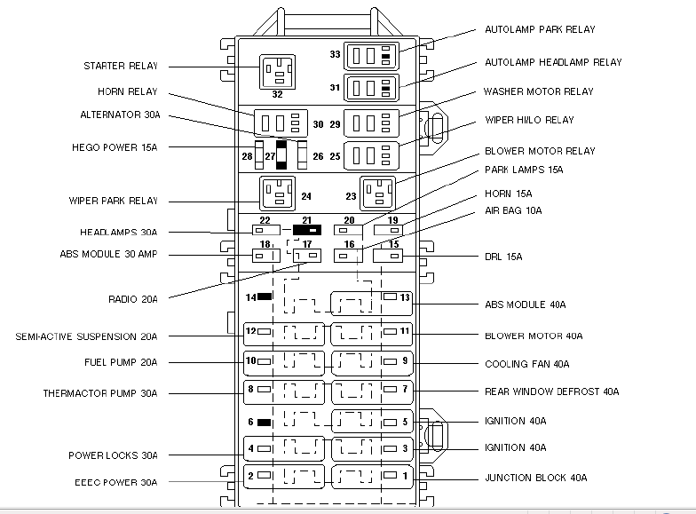 i need a diagram of 97 ford taurus fuse box  the fuse for