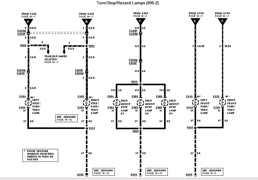 1998 expedition wiring diagram dvd 2006 ford expedition wiring diagram