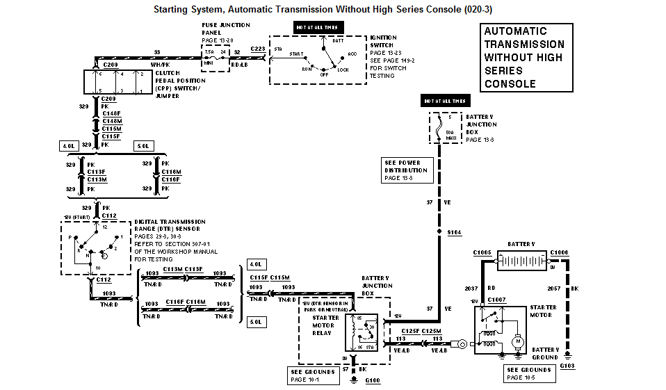 Diagram I Have A 19999 Mecury Mountaineer That Wont Start The